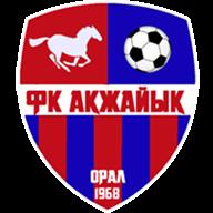 Akzhaiyk Uralsk