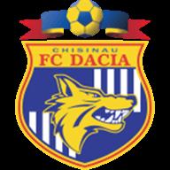 Dacia Chisinau